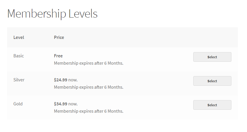 membership level pricing page
