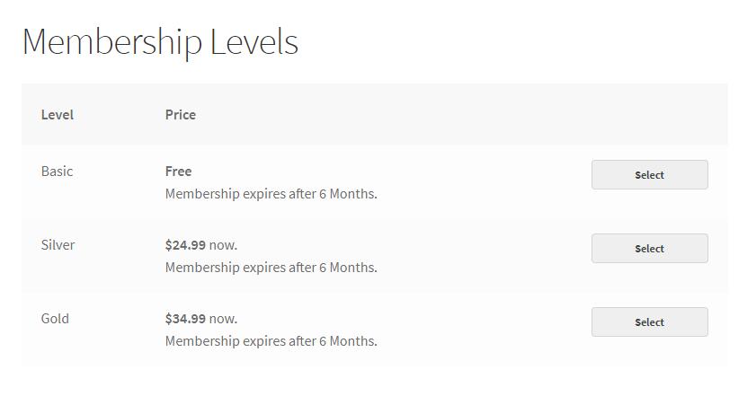 membership level pricing page